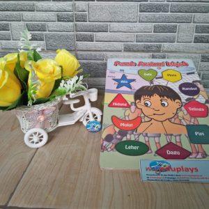 Mainan Edukasi Puzzle Wajah Putra